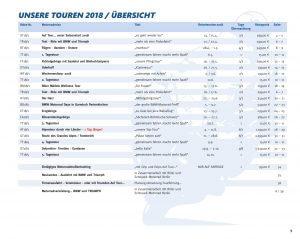 https://www.auftour-motorradreisen.de/wp-content/uploads/2018/01/1710-0927-AufTour-2018-Druck-Inhalt-3-1-300x239.jpg